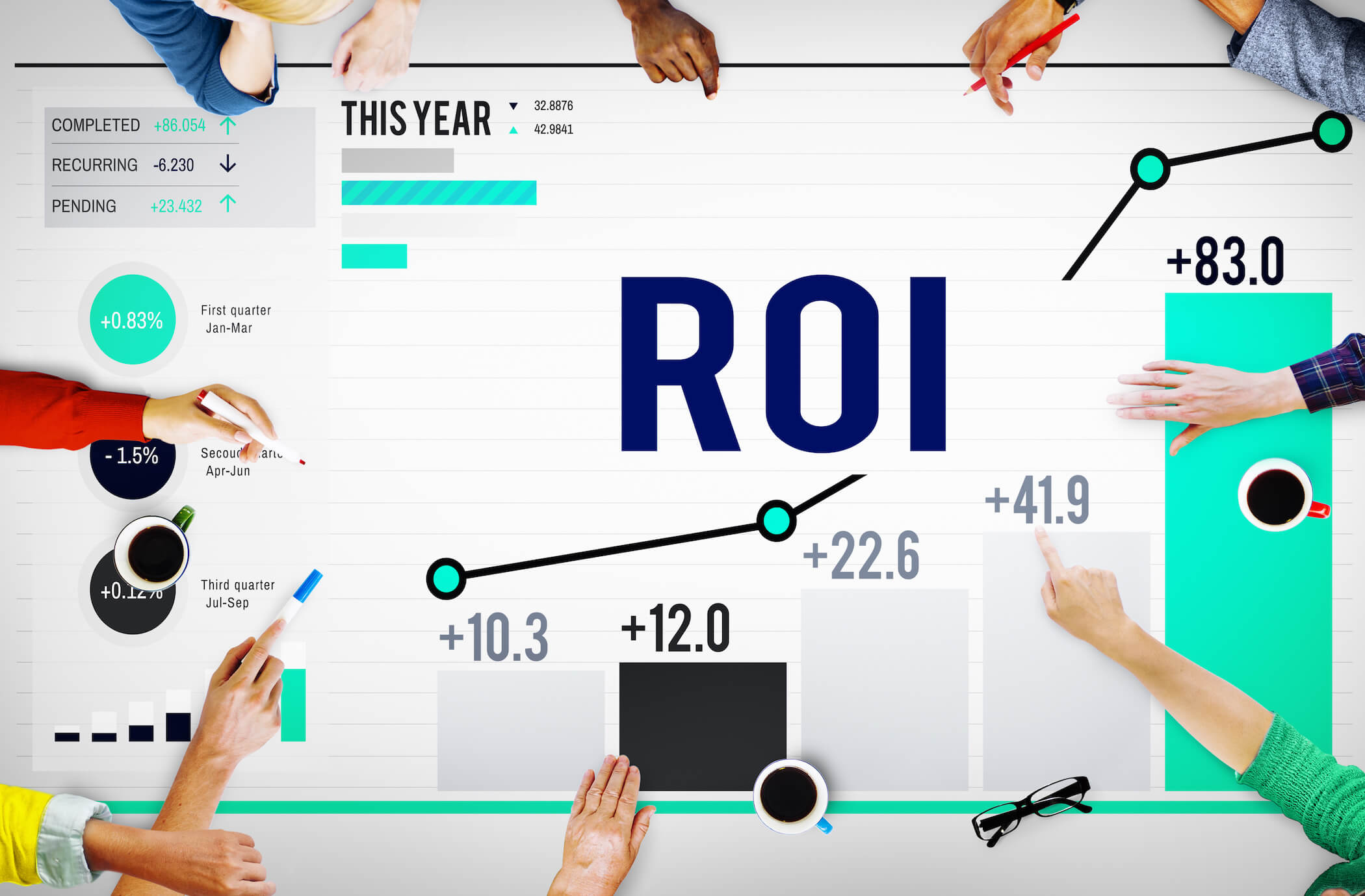how to measure the roi of your seo campaign