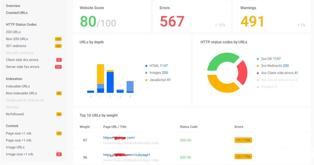 seo performance