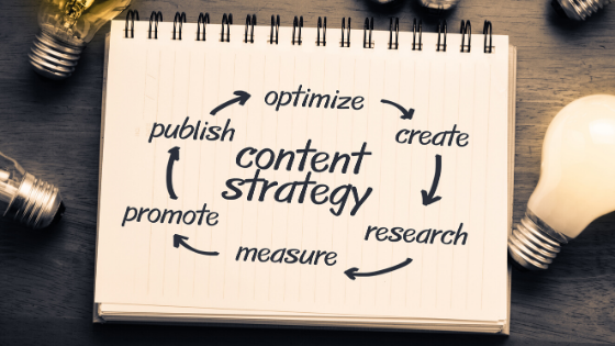 Why Your Business Needs a Blog or Content Marketing