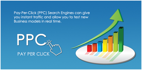 PPC campaign services in Noida | DigiDir